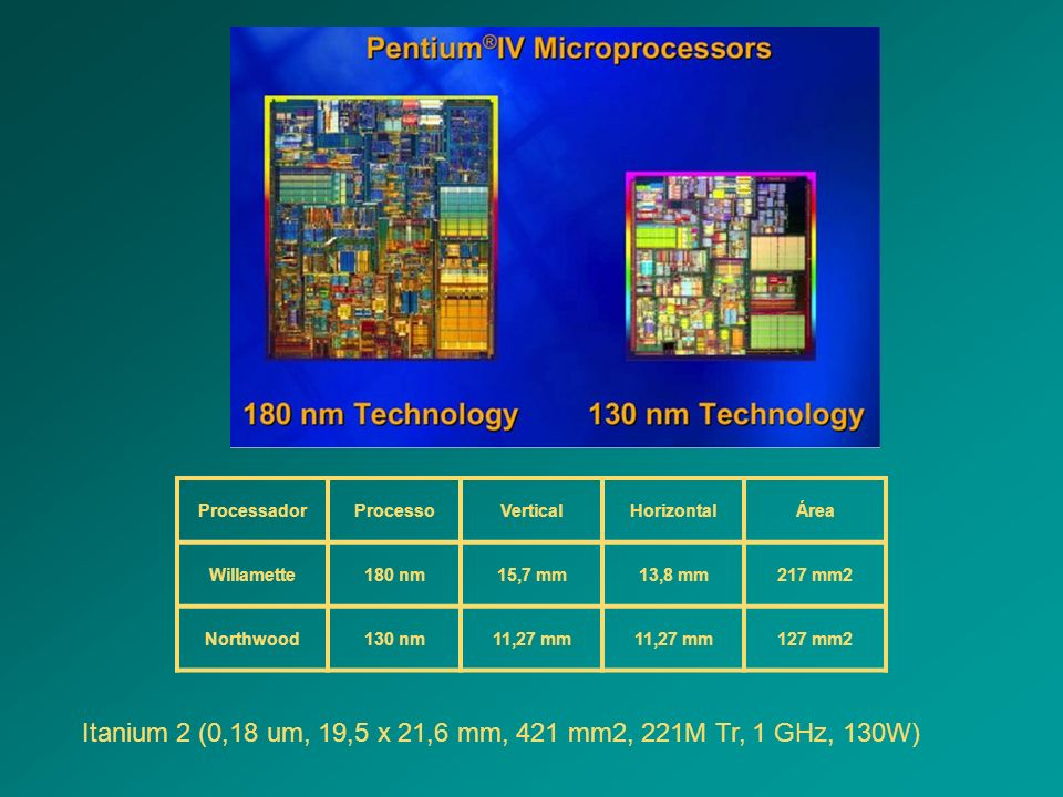 ProcessadorProcessoVerticalHorizontalÁrea Willamette180 nm15,7 mm13,8 mm217 mm2 Northwood130 nm11,27 mm 127 mm2 Itanium 2 (0,18 um, 19,5 x 21,6 mm, 42