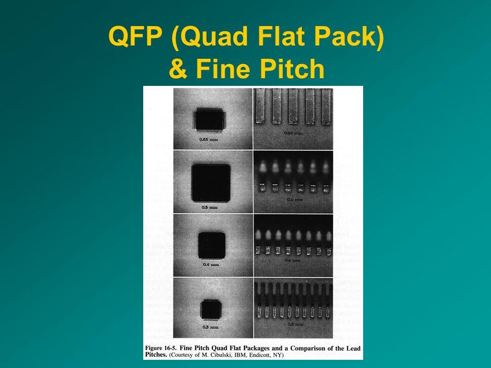 QFP (Quad Flat Pack) & Fine Pitch