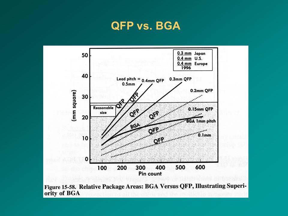 QFP vs. BGA