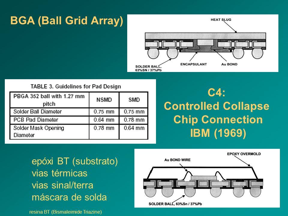 BGA (Ball Grid Array) C4: Controlled Collapse Chip Connection IBM (1969) epóxi BT (substrato) vias térmicas vias sinal/terra máscara de solda resina B