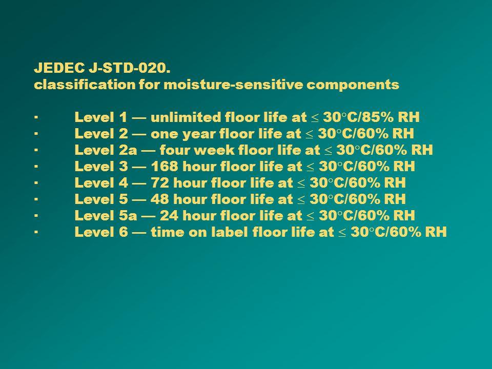 JEDEC J-STD-020. classification for moisture-sensitive components · Level 1 unlimited floor life at 30°C/85% RH · Level 2 one year floor life at 30°C/