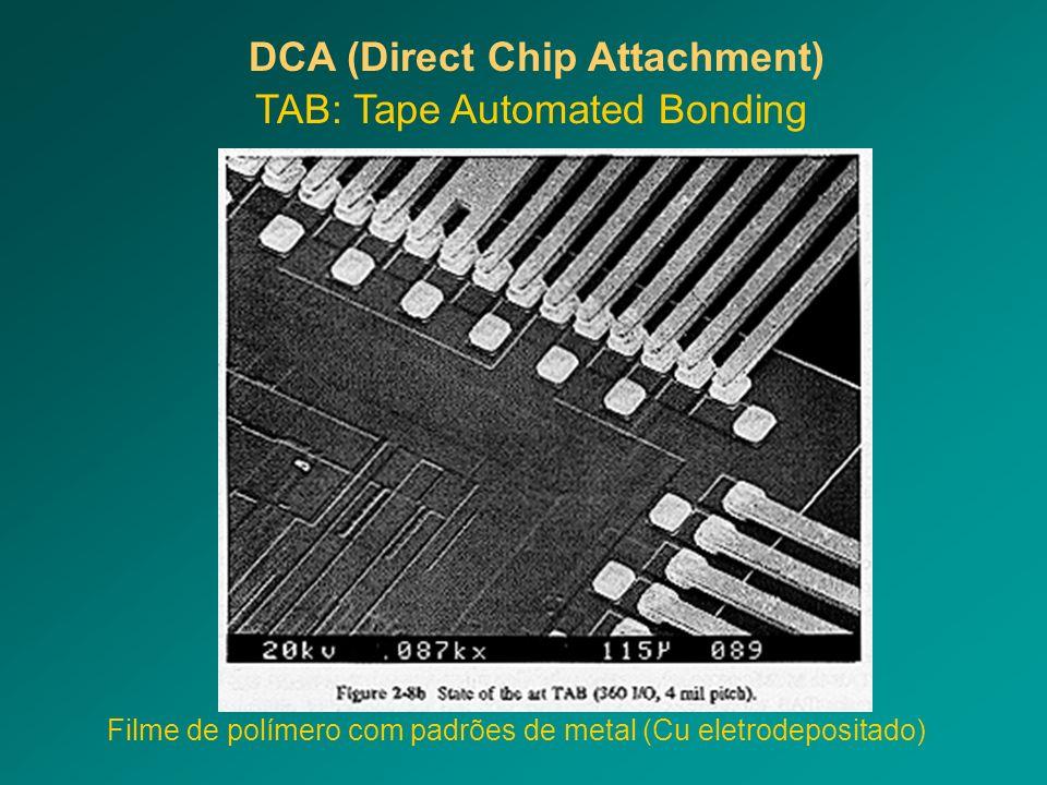 TAB: Tape Automated Bonding Filme de polímero com padrões de metal (Cu eletrodepositado) DCA (Direct Chip Attachment)