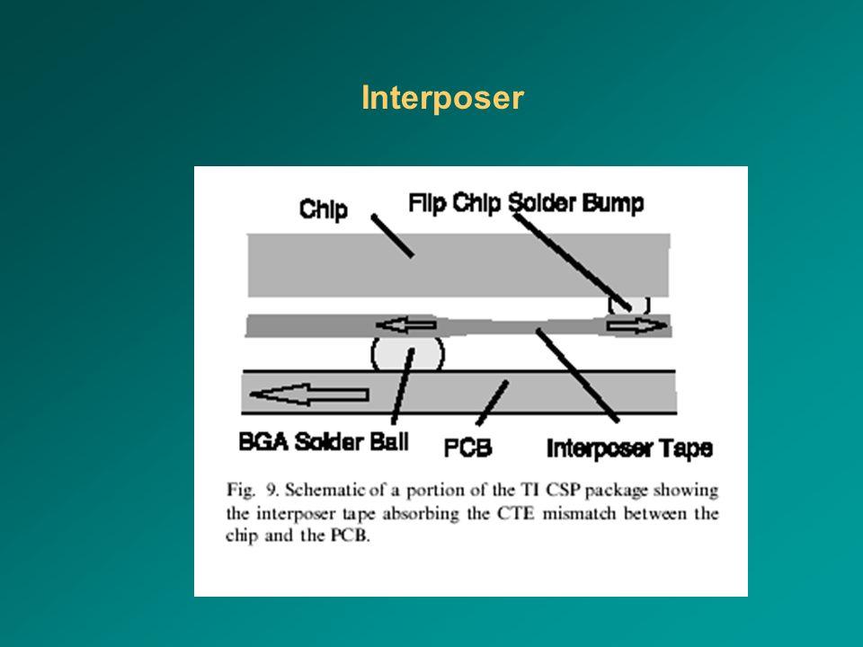 Interposer