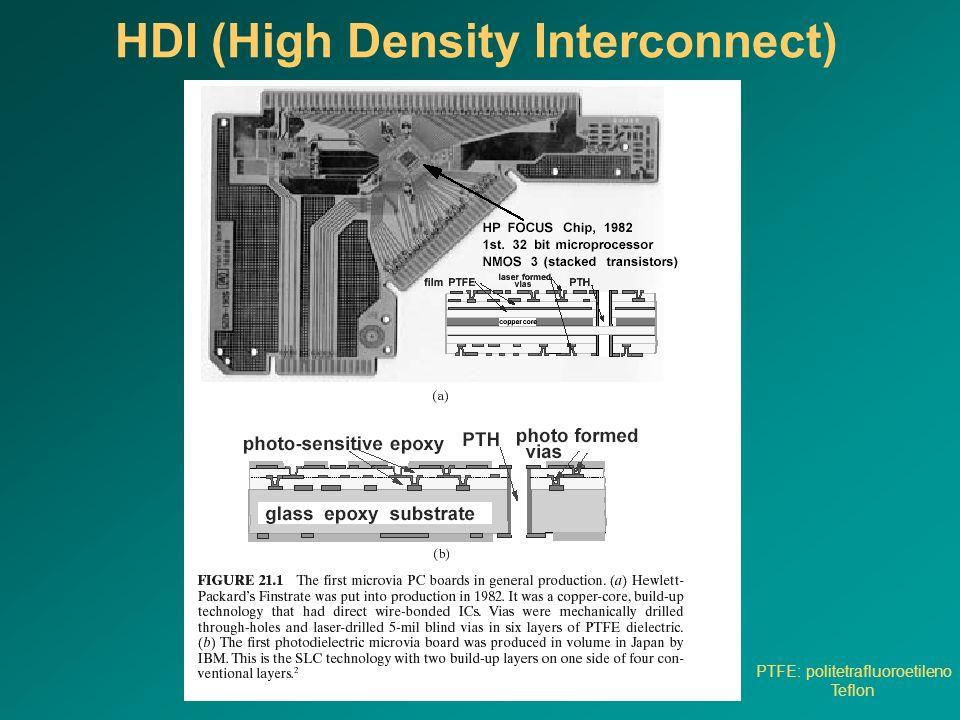 HDI (High Density Interconnect) PTFE: politetrafluoroetileno Teflon