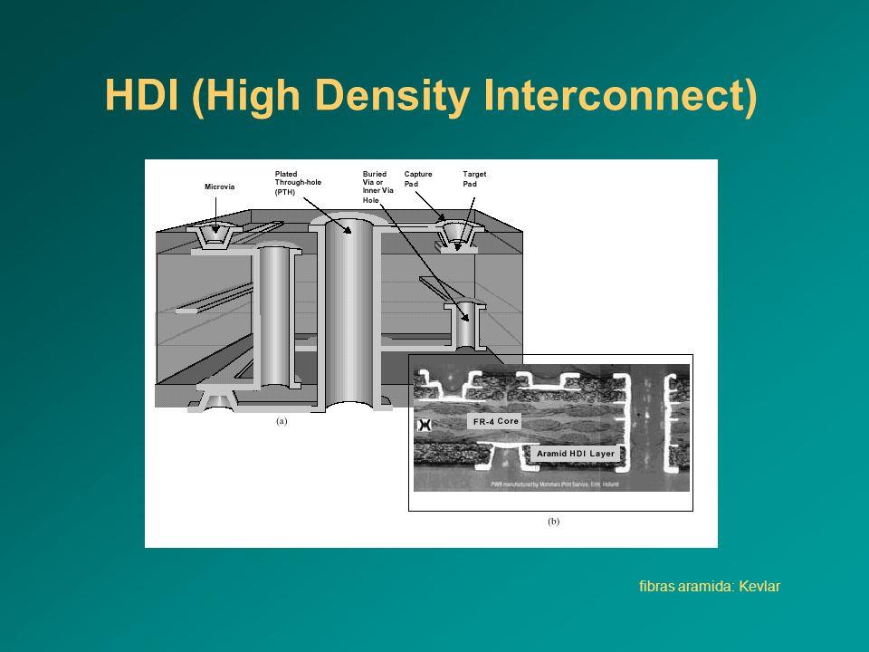 HDI (High Density Interconnect) fibras aramida: Kevlar