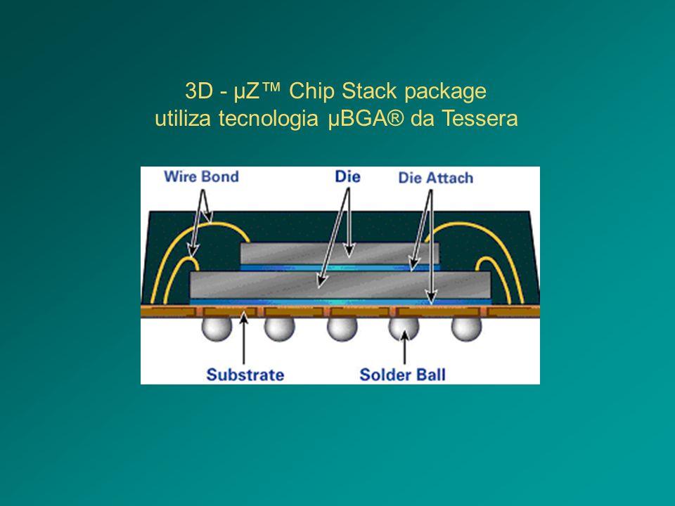 3D - µZ Chip Stack package utiliza tecnologia µBGA® da Tessera