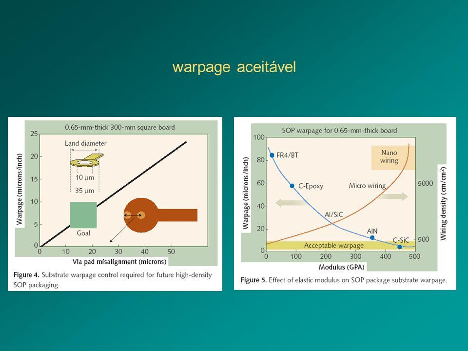 warpage aceitável