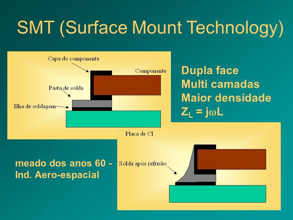 SMT (Surface Mount Technology) Dupla face Multi camadas Maior densidade Z L = j L meado dos anos 60 - Ind. Aero-espacial