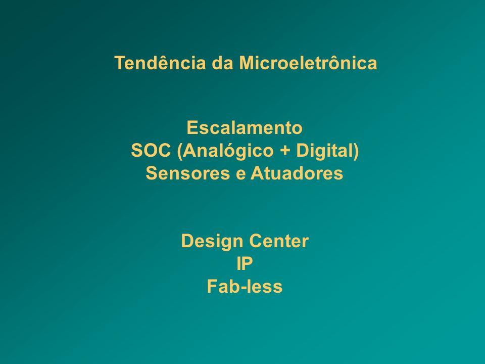Tendência da Microeletrônica Escalamento SOC (Analógico + Digital) Sensores e Atuadores Design Center IP Fab-less