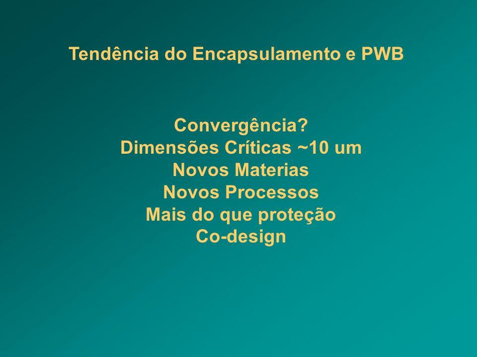 Tendência do Encapsulamento e PWB Convergência? Dimensões Críticas ~10 um Novos Materias Novos Processos Mais do que proteção Co-design