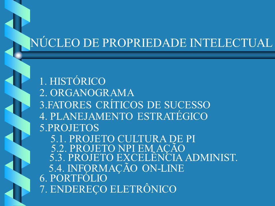 NÚCLEO DE PROPRIEDADE INTELECTUAL 1. HISTÓRICO 2. ORGANOGRAMA 3.FATORES CRÍTICOS DE SUCESSO 4. PLANEJAMENTO ESTRATÉGICO 5.PROJETOS 5.1. PROJETO CULTUR