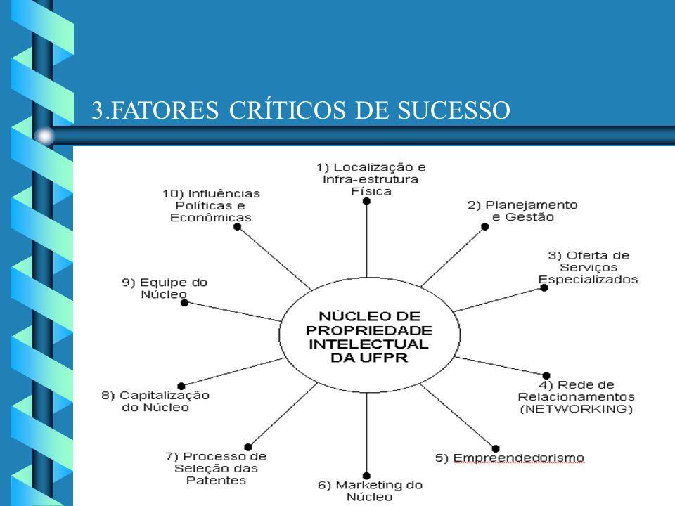 3.FATORES CRÍTICOS DE SUCESSO