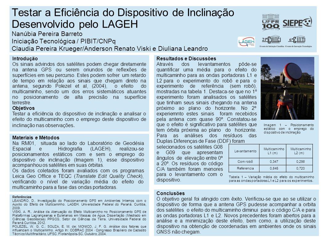 Testar a Eficiência do Dispositivo de Inclinação Desenvolvido pelo LAGEH Nanúbia Pereira Barreto Iniciação Tecnológica / PIBIT/CNPq Claudia Pereira Kr