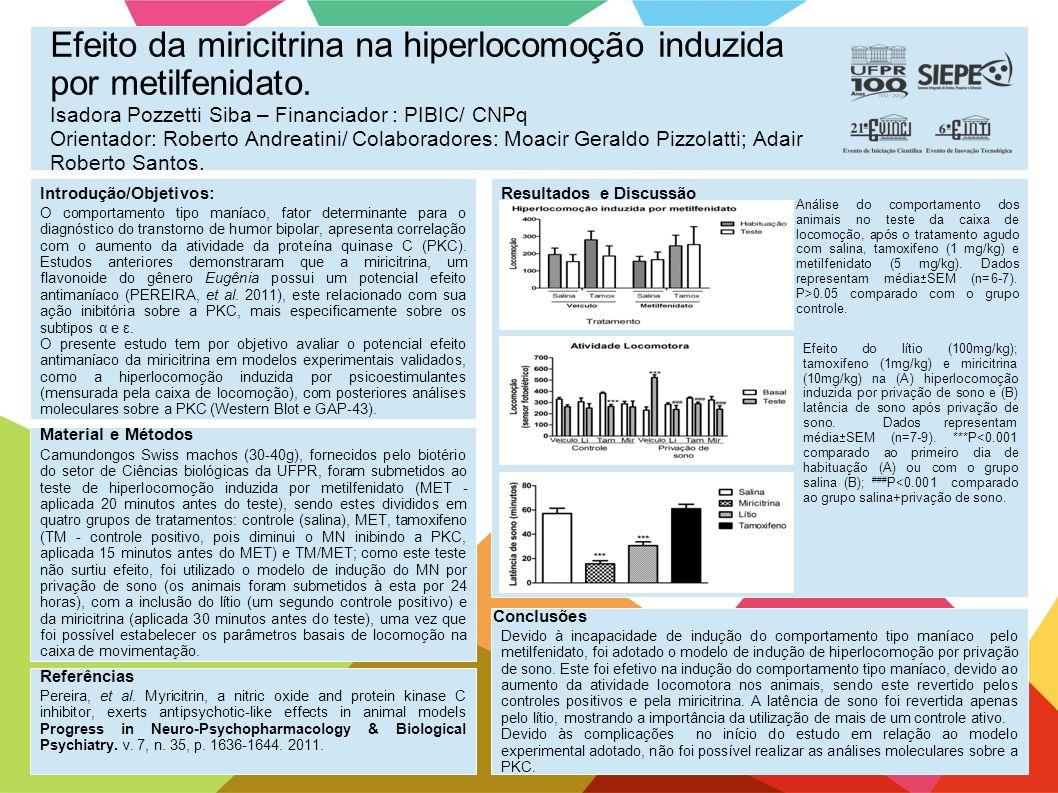 Efeito da miricitrina na hiperlocomoção induzida por metilfenidato. Isadora Pozzetti Siba – Financiador : PIBIC/ CNPq Orientador: Roberto Andreatini/