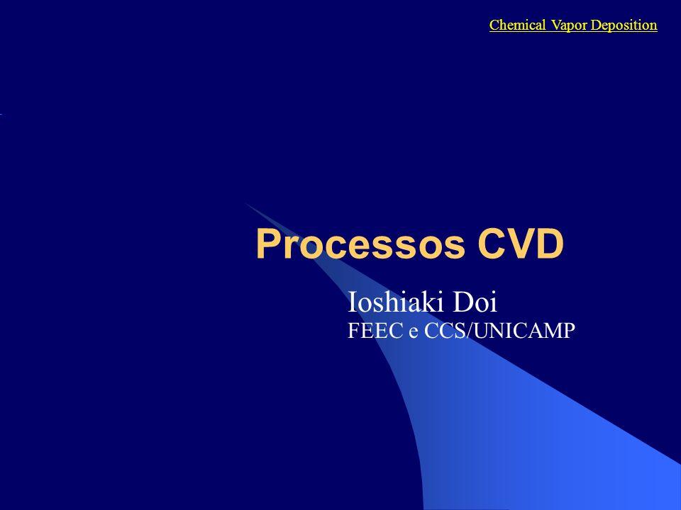 1.Introdução Deposição Química a partir de Fase Vapor (Chemical Vapor Deposition – CVD) CVD: reações químicas que transformam moléculas gasosas chamada precursor, em material sólido na forma de filmes, sobre o substrato.
