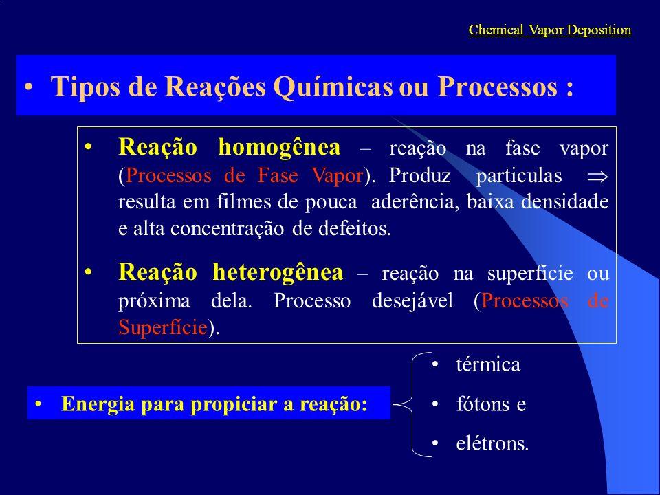 Tipos de Reações Químicas ou Processos : térmica fótons e elétrons.