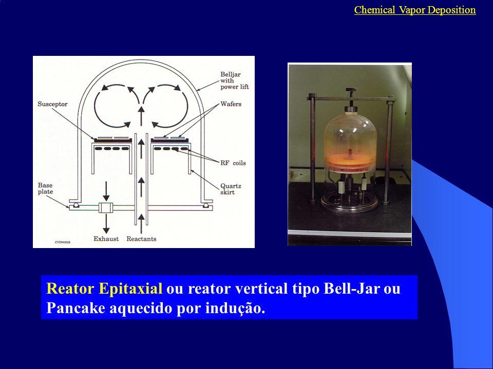 Reator Epitaxial ou reator vertical tipo Bell-Jar ou Pancake aquecido por indução.