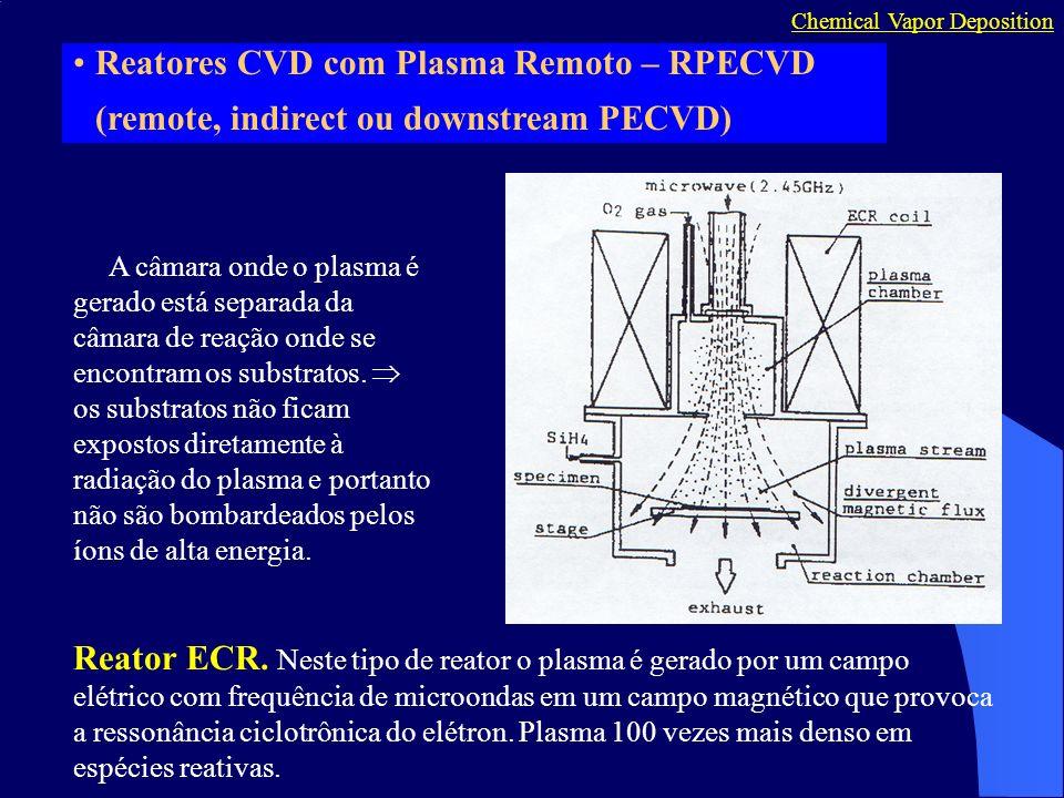 Reatores CVD com Plasma Remoto – RPECVD (remote, indirect ou downstream PECVD) A câmara onde o plasma é gerado está separada da câmara de reação onde se encontram os substratos.