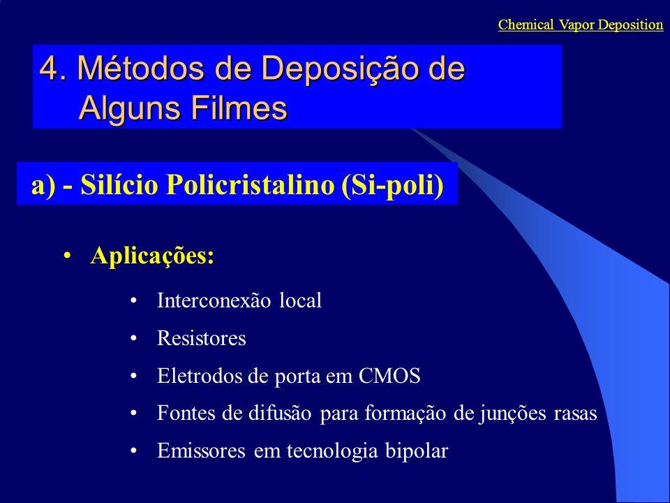 a) - Silício Policristalino (Si-poli) Chemical Vapor Deposition 4.