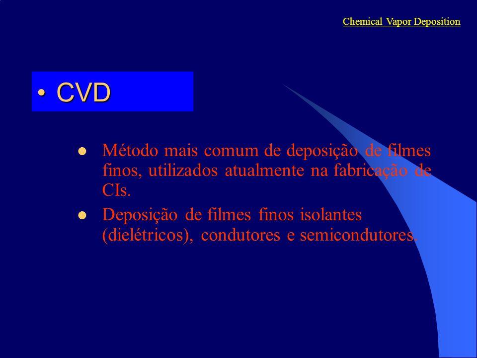 Métodos de DeposiçãoMétodos de Deposição Chemical Vapor Deposition a)Reatores APCVD, T = 700 a 900 C b) Reatores LPCVD, T = 700 a 800 C 3SiH 4 + 4NH 3 Si 3 N 4 + 12H 2 3SiCl 2 H 2 + 4NH 3 Si 3 N 4 + 6HCl + 6H 2 Falta de NH 3 filme rico em Si.