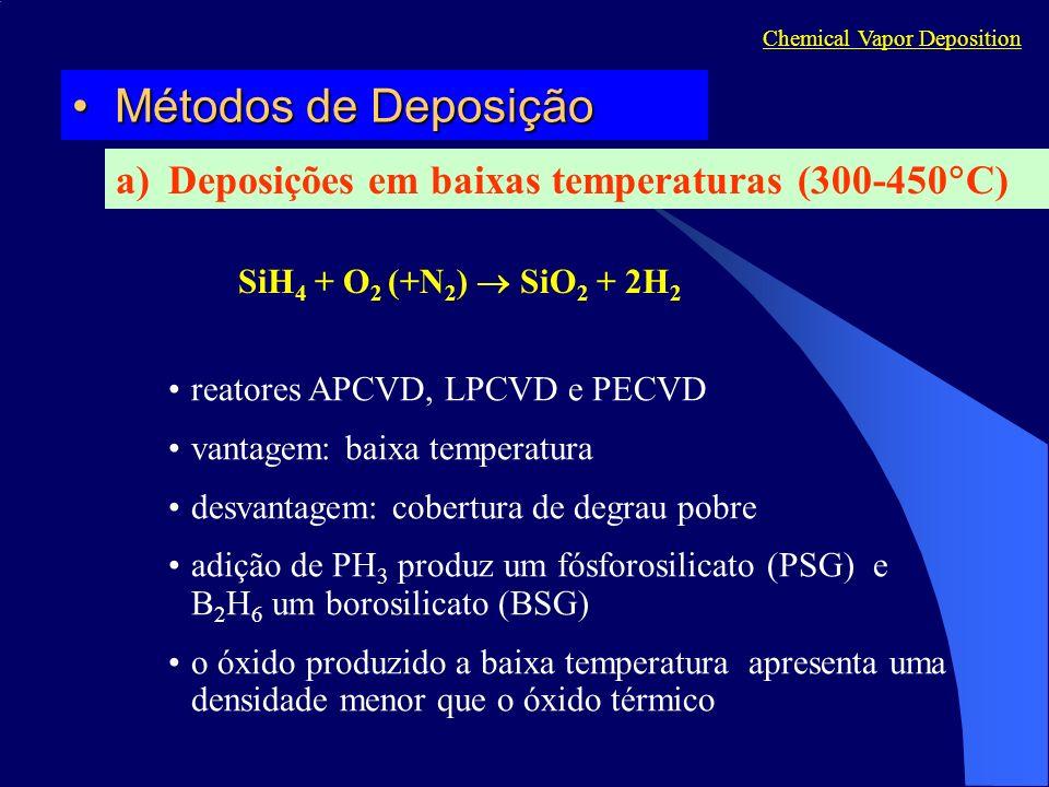 a)Deposições em baixas temperaturas (300-450 C) SiH 4 + O 2 (+N 2 ) SiO 2 + 2H 2 reatores APCVD, LPCVD e PECVD vantagem: baixa temperatura desvantagem: cobertura de degrau pobre adição de PH 3 produz um fósforosilicato (PSG) e B 2 H 6 um borosilicato (BSG) o óxido produzido a baixa temperatura apresenta uma densidade menor que o óxido térmico Chemical Vapor Deposition Métodos de DeposiçãoMétodos de Deposição