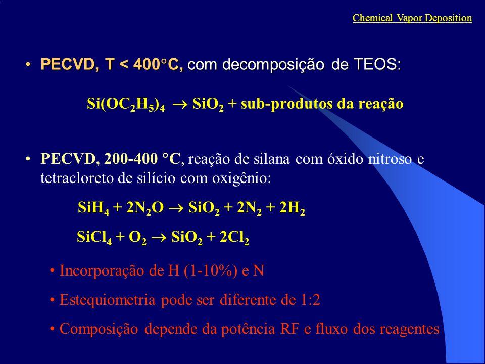 PECVD, T < 400 C, com decomposição de TEOS:PECVD, T < 400 C, com decomposição de TEOS: Si(OC 2 H 5 ) 4 SiO 2 + sub-produtos da reação PECVD, 200-400 C, reação de silana com óxido nitroso e tetracloreto de silício com oxigênio: SiH 4 + 2N 2 O SiO 2 + 2N 2 + 2H 2 SiCl 4 + O 2 SiO 2 + 2Cl 2 Chemical Vapor Deposition Incorporação de H (1-10%) e N Estequiometria pode ser diferente de 1:2 Composição depende da potência RF e fluxo dos reagentes