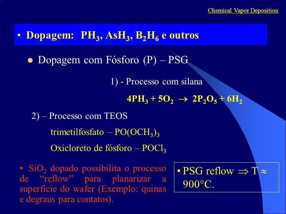 Dopagem com Fósforo (P) – PSG Dopagem: PH 3, AsH 3, B 2 H 6 e outros Chemical Vapor Deposition 1) - Processo com silana 4PH 3 + 5O 2 2P 2 O 5 + 6H 2 2) – Processo com TEOS trimetilfosfato – PO(OCH 3 ) 3 Oxicloreto de fósforo – POCl 3 SiO 2 dopado possibilita o processo de reflow para planarizar a superfície do wafer (Exemplo: quinas e degraus para contatos).