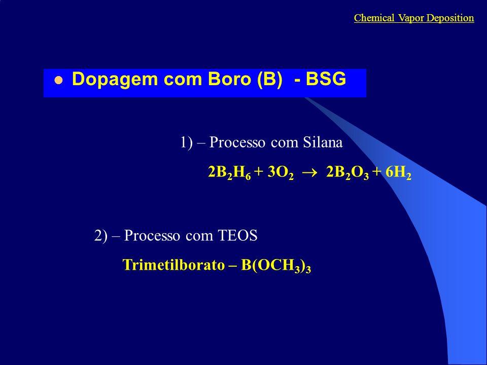 Dopagem com Boro (B) - BSG Chemical Vapor Deposition 1) – Processo com Silana 2B 2 H 6 + 3O 2 2B 2 O 3 + 6H 2 2) – Processo com TEOS Trimetilborato – B(OCH 3 ) 3