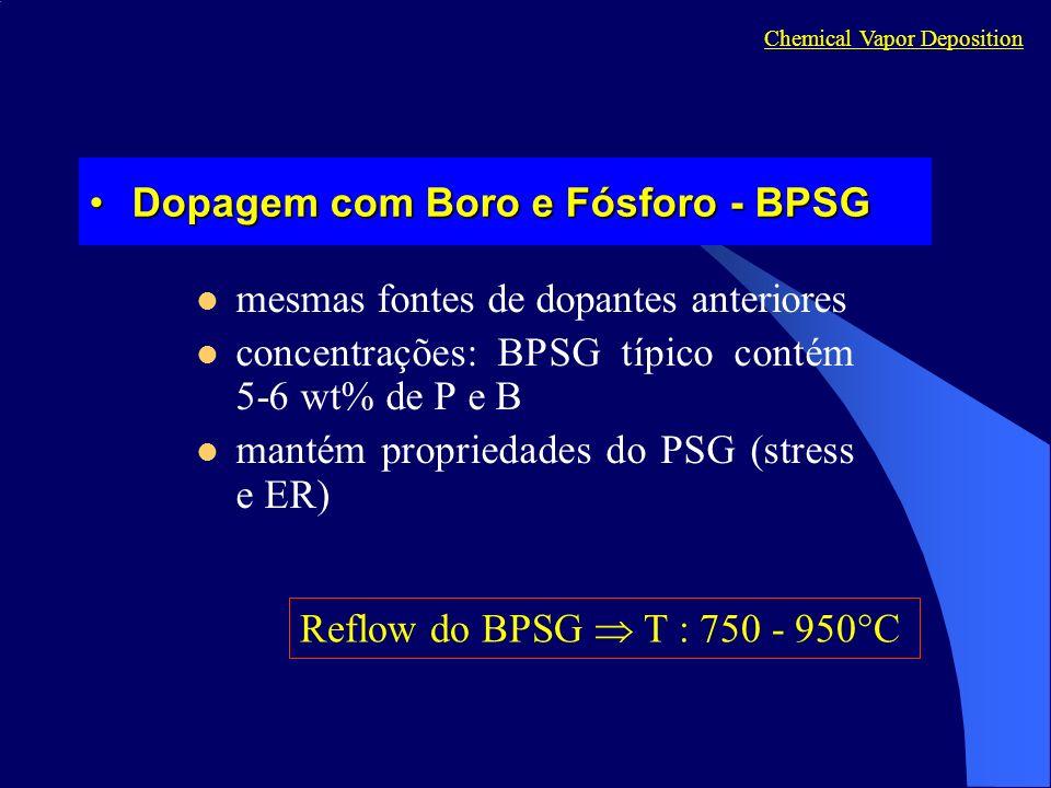 Dopagem com Boro e Fósforo - BPSGDopagem com Boro e Fósforo - BPSG mesmas fontes de dopantes anteriores concentrações: BPSG típico contém 5-6 wt% de P e B mantém propriedades do PSG (stress e ER) Chemical Vapor Deposition Reflow do BPSG T : 750 - 950 C