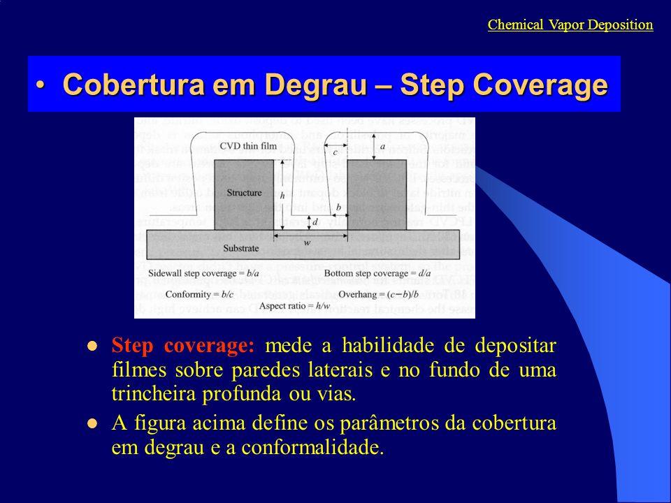 Cobertura em Degrau – Step CoverageCobertura em Degrau – Step Coverage Step coverage: mede a habilidade de depositar filmes sobre paredes laterais e no fundo de uma trincheira profunda ou vias.