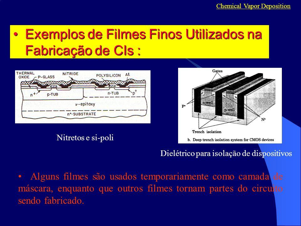 Filmes que podem ser depositados por CVD:Filmes que podem ser depositados por CVD: silício policristalino (Si-poli) óxido de silício (SiO 2 ) nitreto de silício (Si 3 N 4, SiN) metais (Al, W, Ti, etc.) silicetos (WSi 2, TiSi 2, MoSi 2, TaSi 2) Chemical Vapor Deposition