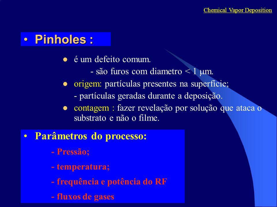 Pinholes :Pinholes : é um defeito comum.- são furos com diametro < 1 m.