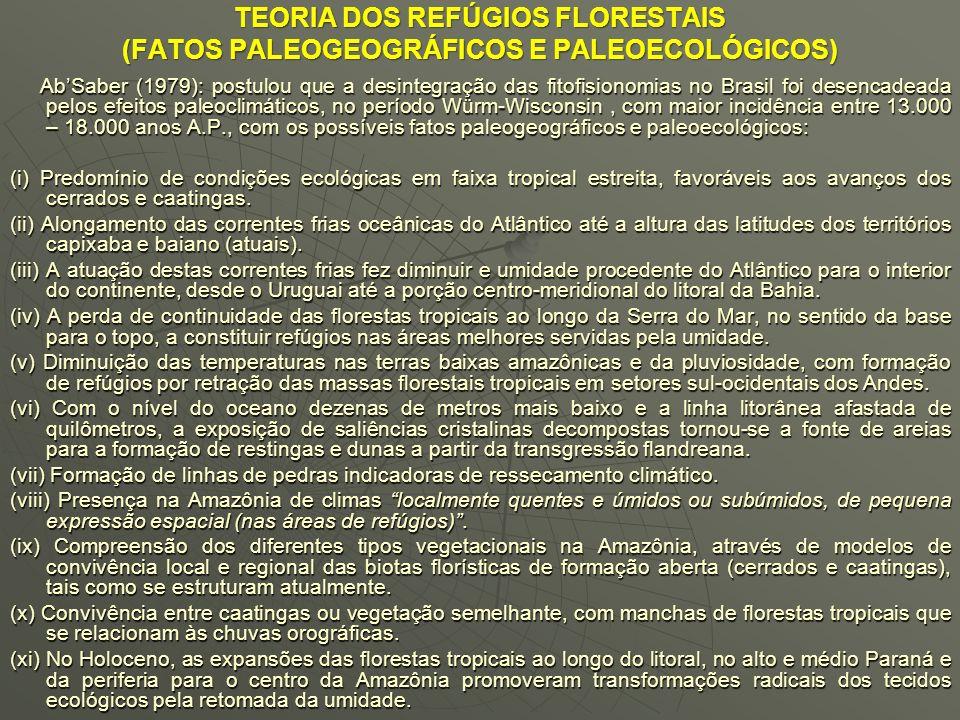 Figura 1 – Cobertura vegetal primitiva/Estado de São Paulo, Brasil. (Troppmair,1969)