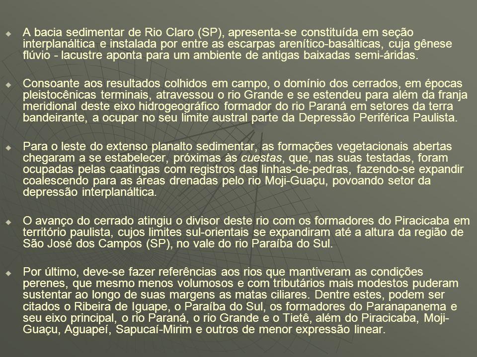 Testemunhos indicadores de paleoaridez foram observados na Serra de São Francisco em Sorocaba (SP), na Serra de Valinhos na região de Campinas (SP), n