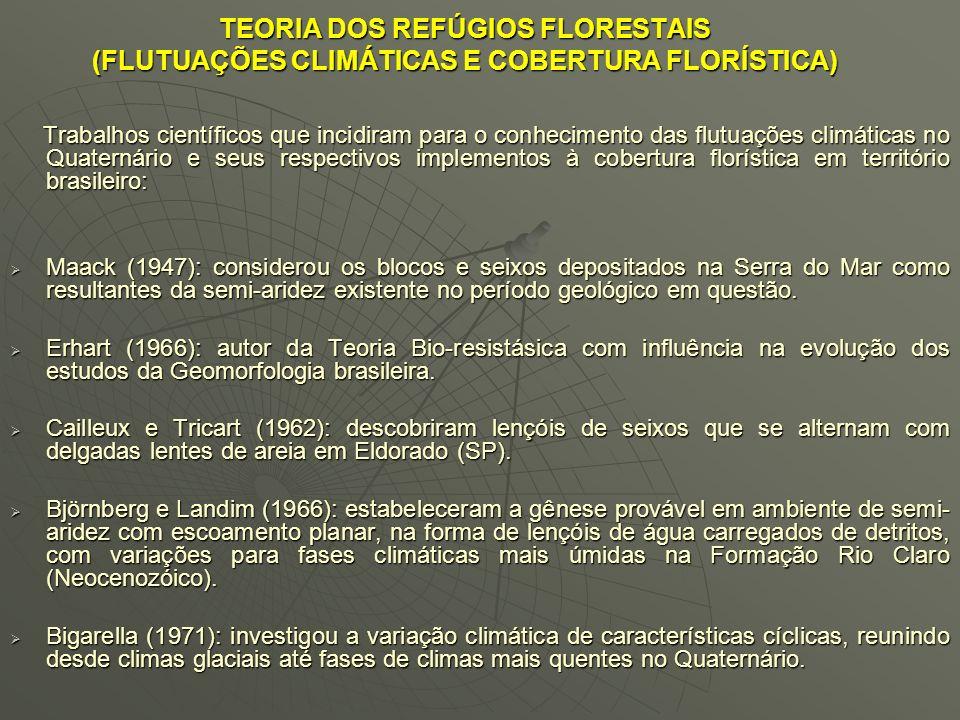 TEORIA DOS REFÚGIOS FLORESTAIS (PRECURSORES ) Darwin (1859): já havia dissertado a respeito da dispersão e surgimento de novas espécies em função das