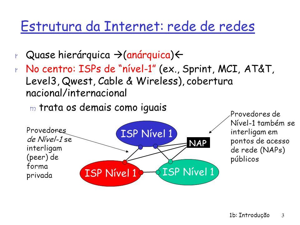 1b: Introdução 3 r Quase hierárquica (anárquica) r No centro: ISPs de nível-1 (ex., Sprint, MCI, AT&T, Level3, Qwest, Cable & Wireless), cobertura nac