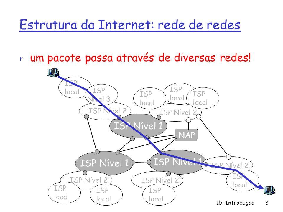 1b: Introdução 8 Estrutura da Internet: rede de redes r um pacote passa através de diversas redes! ISP Nível 1 NAP ISP Nível 2 ISP local ISP local ISP