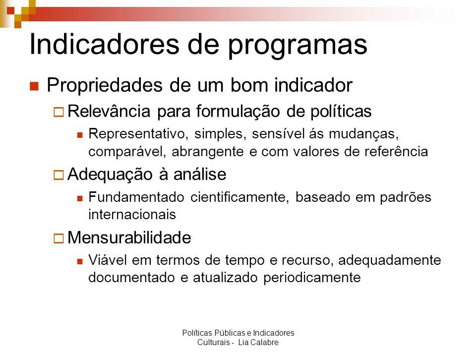Indicadores de programas Propriedades de um bom indicador Relevância para formulação de políticas Representativo, simples, sensível ás mudanças, compa