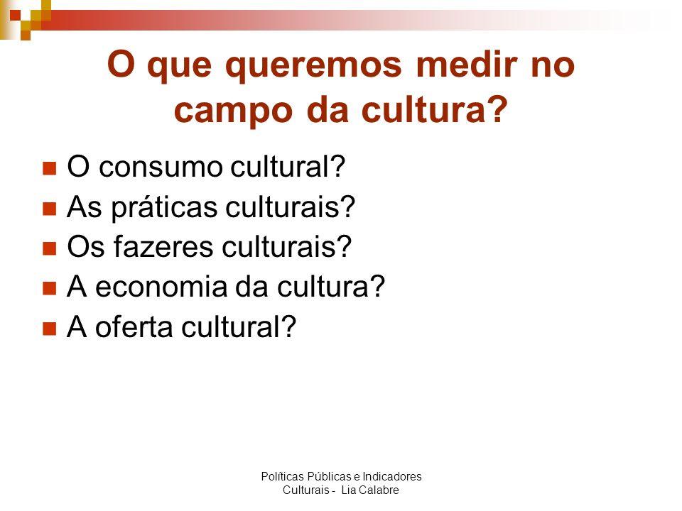O que queremos medir no campo da cultura? O consumo cultural? As práticas culturais? Os fazeres culturais? A economia da cultura? A oferta cultural? P