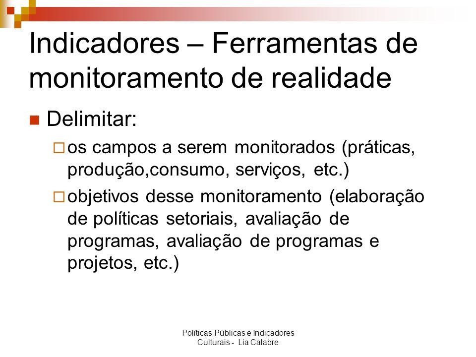Indicadores – Ferramentas de monitoramento de realidade Delimitar: os campos a serem monitorados (práticas, produção,consumo, serviços, etc.) objetivo