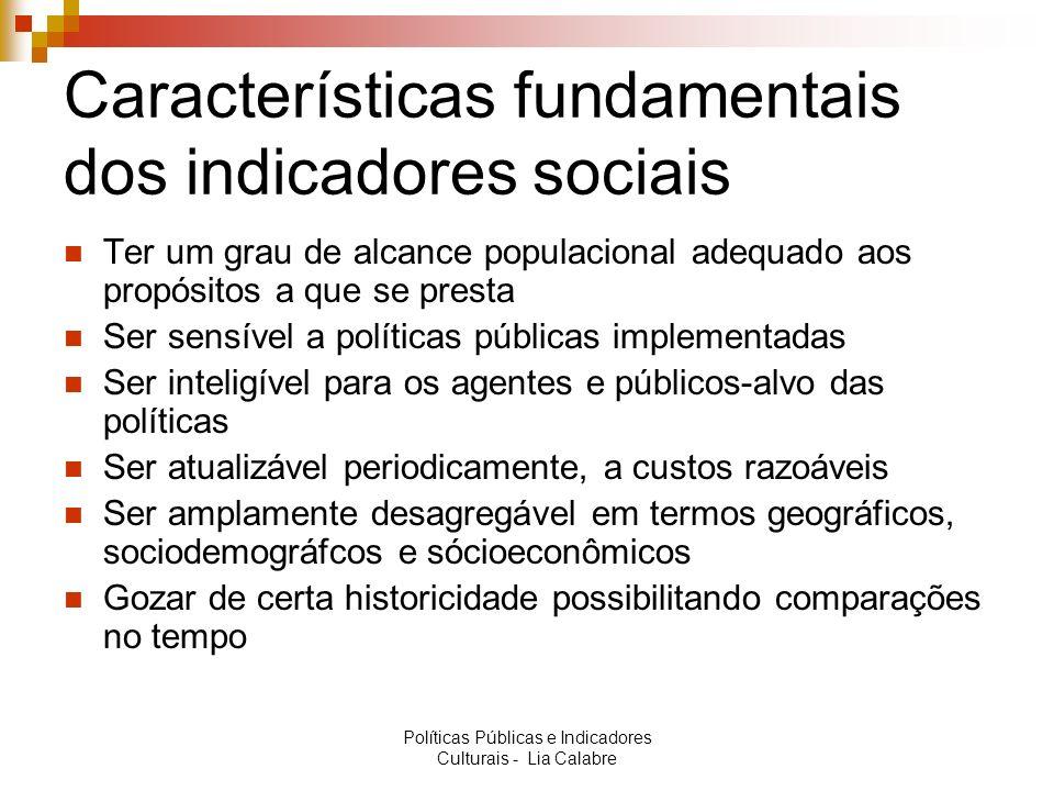 Características fundamentais dos indicadores sociais Ter um grau de alcance populacional adequado aos propósitos a que se presta Ser sensível a políti
