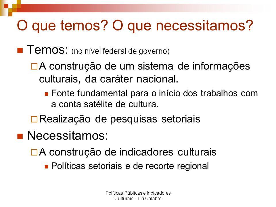 O que temos? O que necessitamos? Temos: (no nível federal de governo) A construção de um sistema de informações culturais, da caráter nacional. Fonte