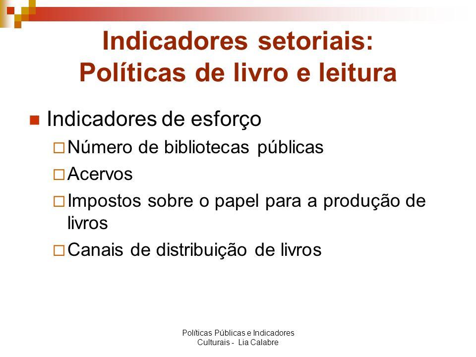 Indicadores setoriais: Políticas de livro e leitura Indicadores de esforço Número de bibliotecas públicas Acervos Impostos sobre o papel para a produç