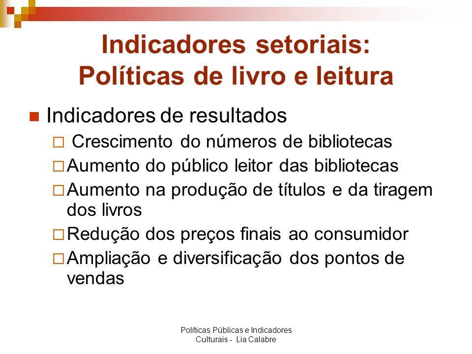 Indicadores setoriais: Políticas de livro e leitura Indicadores de resultados Crescimento do números de bibliotecas Aumento do público leitor das bibl