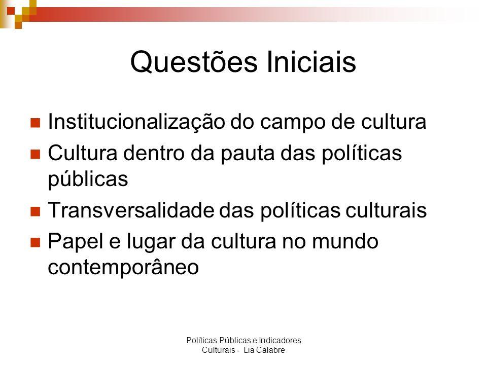Questões Iniciais Institucionalização do campo de cultura Cultura dentro da pauta das políticas públicas Transversalidade das políticas culturais Pape