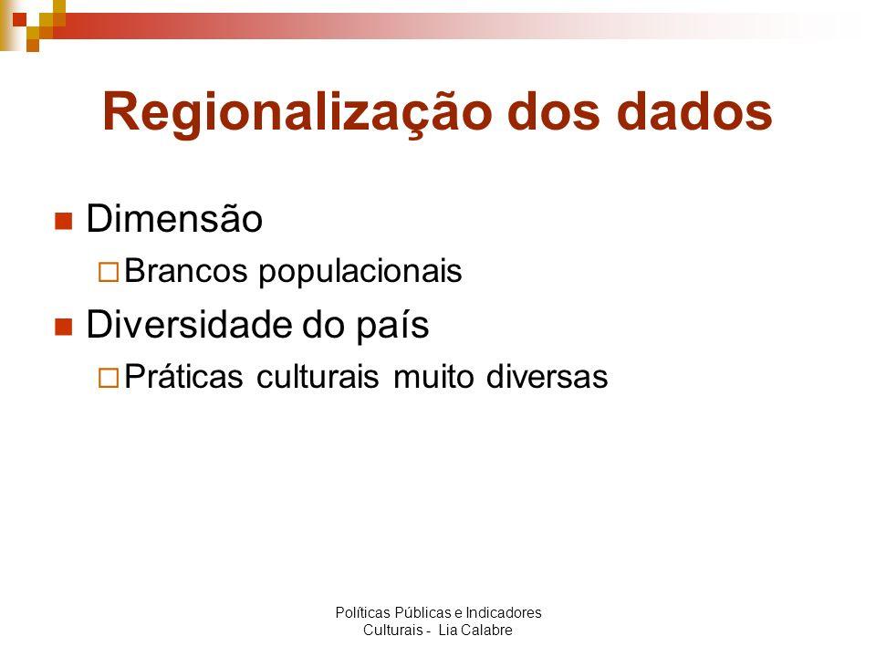 Regionalização dos dados Dimensão Brancos populacionais Diversidade do país Práticas culturais muito diversas Políticas Públicas e Indicadores Cultura