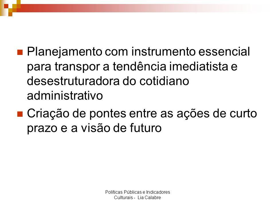 Planejamento com instrumento essencial para transpor a tendência imediatista e desestruturadora do cotidiano administrativo Criação de pontes entre as