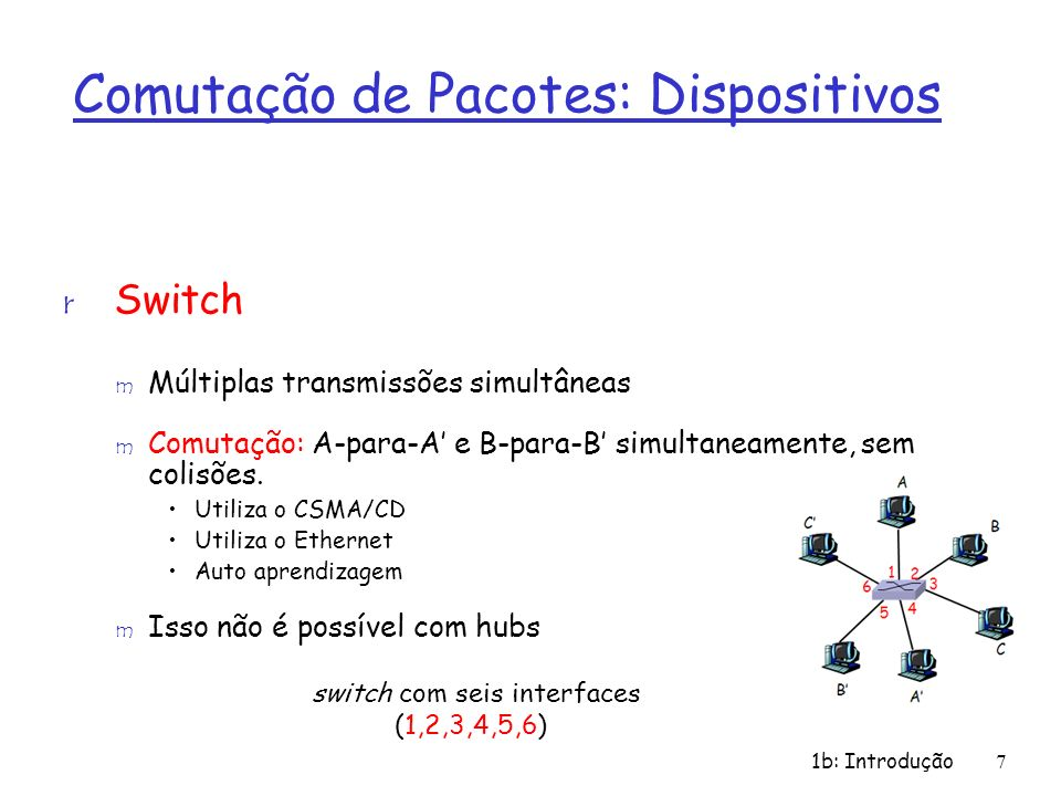 1b: Introdução 8 Comutação de Pacotes: Dispositivos r Tabela de comutação m Como é que o switch sabe que A é alcançável através da interface 4, e que B é alcançável a partir da interface 5.