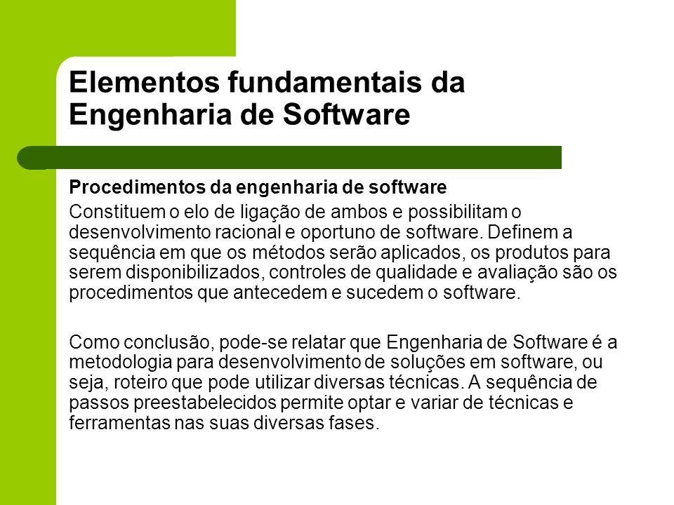 Elementos fundamentais da Engenharia de Software Procedimentos da engenharia de software Constituem o elo de ligação de ambos e possibilitam o desenvo