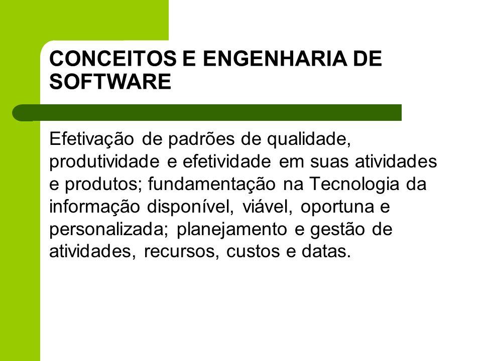 CONCEITOS E ENGENHARIA DE SOFTWARE Efetivação de padrões de qualidade, produtividade e efetividade em suas atividades e produtos; fundamentação na Tec